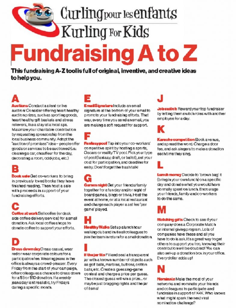 Fundraising from A to Z